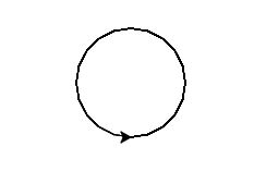 How to draw circle in Python Turtle